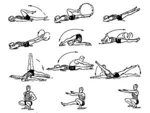 Лечебная гимнастика укрепления мышцы спины и живота при грыже позвоночника