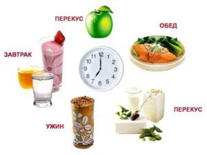 Советы по расписанию приёма пищи при артрозе тазобедренного сустава