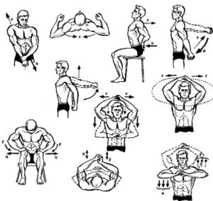Советы по упражнениям при бурсите плечевого сустава