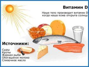 Источники витамина