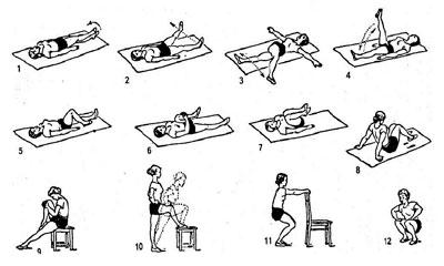 ЛФК для тазобедренного сустава при остеопорозе