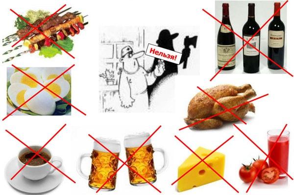Запрещенная еда при подагре